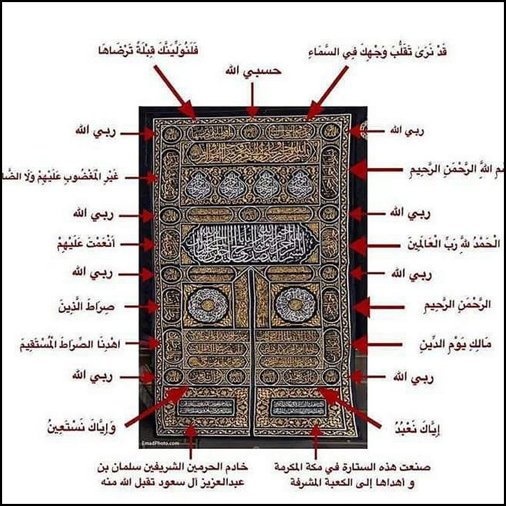 Kau0027bah door inscription  sc 1 st  Islamic Landmarks & Door of Kau0027bah | Islamic Landmarks