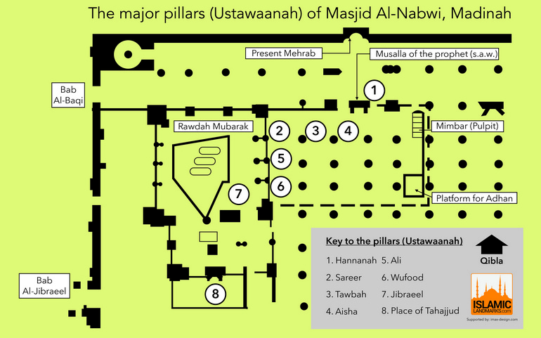 Major Pillars Of Masjid E Nabwi Islamic Landmarks