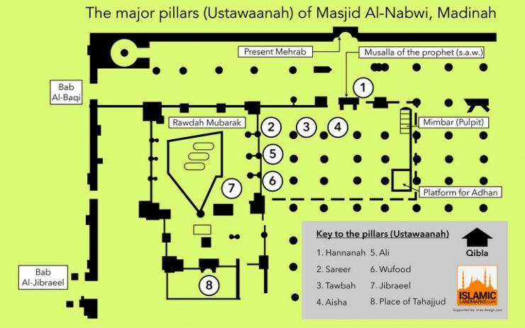 Pillars of Masjid-e-Nabwi