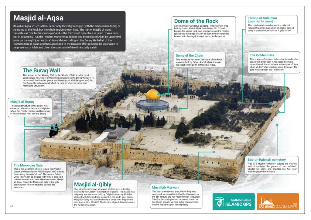 Masjid al-Aqsa infographic