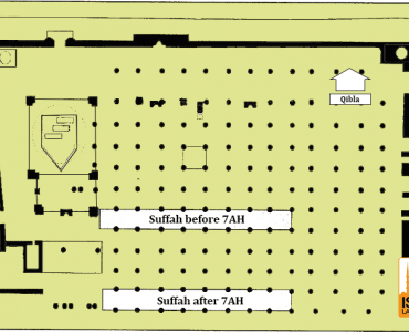 Diagram of the location of the Suffah platform