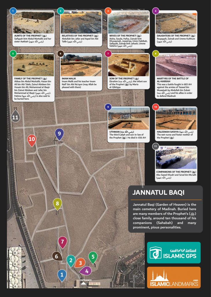 Jannatul Baqi infographic