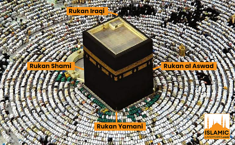 The names of the 4 corners of the Kabah
