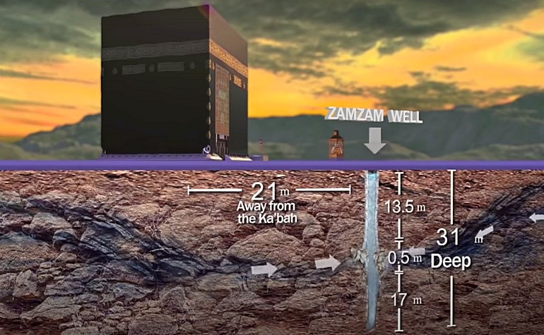 Cross-section of the Zamzam Well