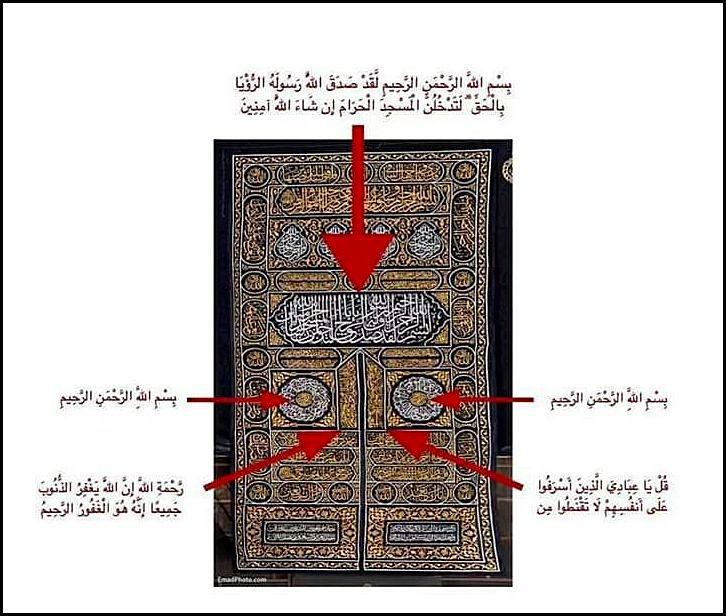 Inscriptions on the Sitara of the Kabah