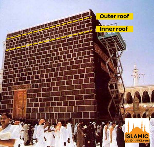 The roofs of the Ka'bah