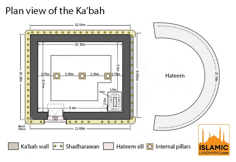 Plan view of the Kabah